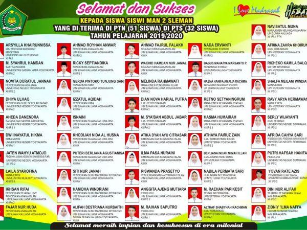 50 Siswa-siswi MAN 2 Sleman Melanjutkan ke Perguruan Tinggi Negeri dan Swasta